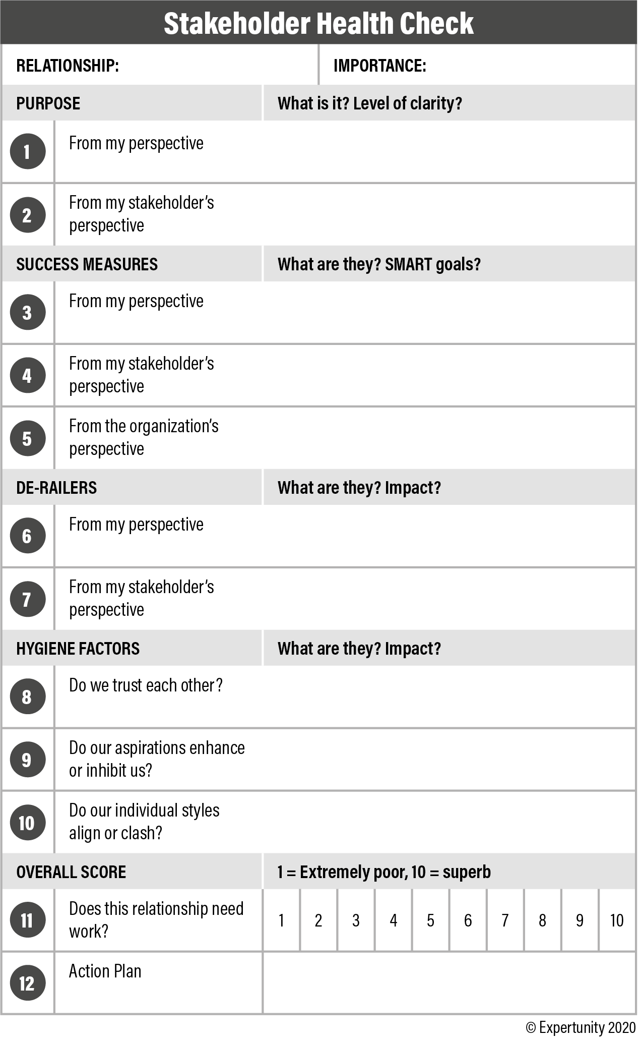 A stakeholder health check form
